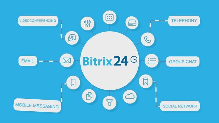 Битрикс 24 — личный кабинет