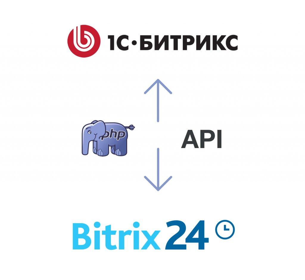 Bitrix API — что это такое