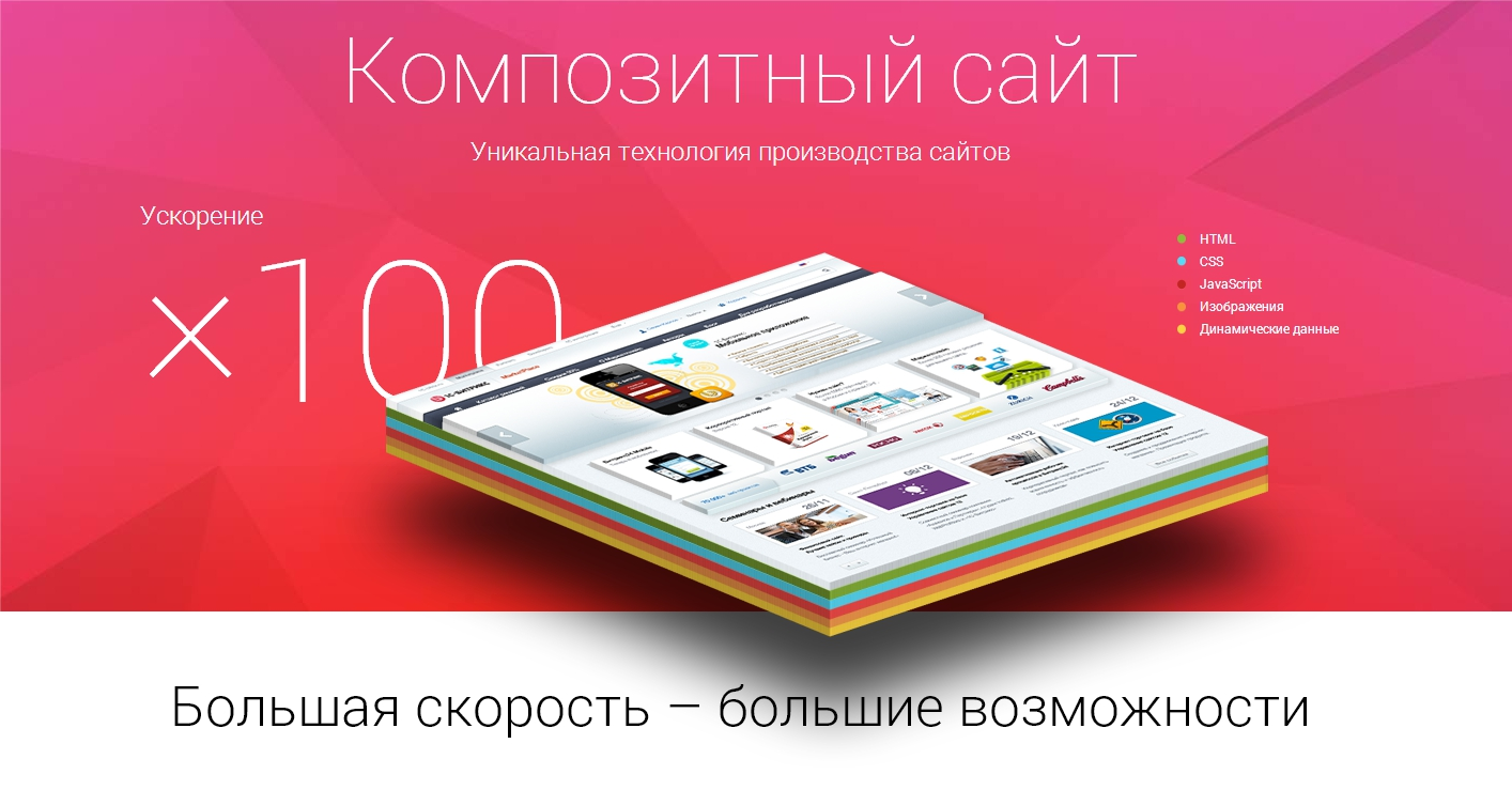 Битрикс интернет-магазин