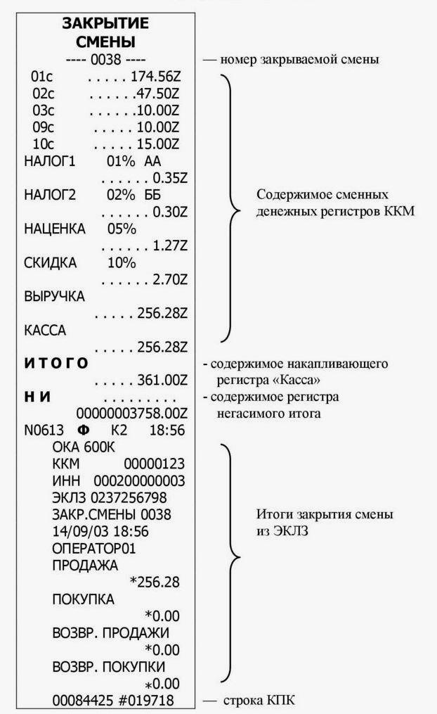 Кассовый аппарат Меркурий 130Ф и 180Ф — руководство по эксплуатации