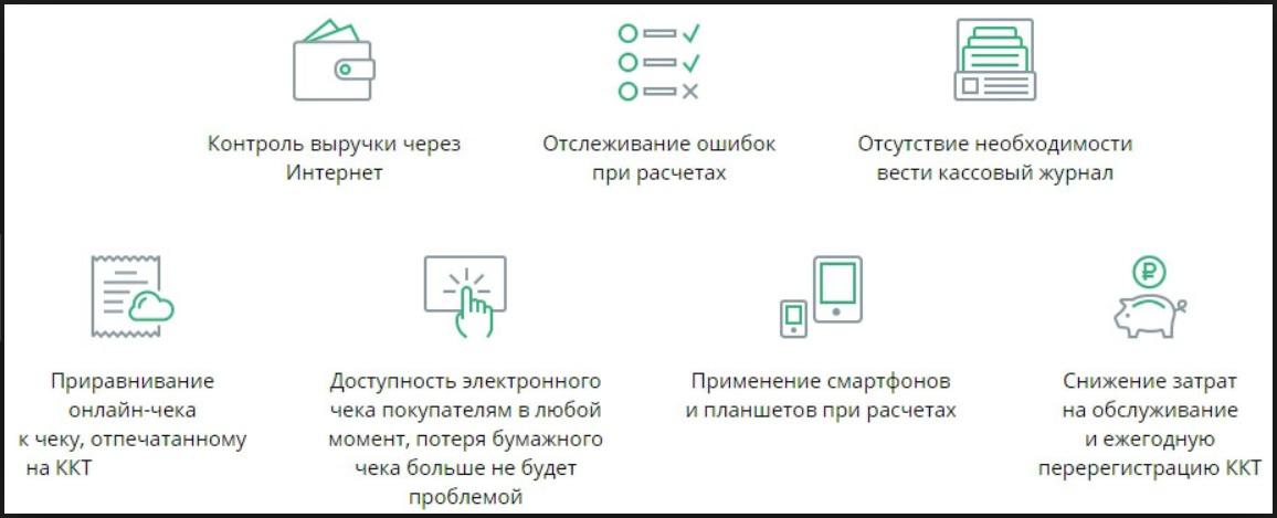 Онлайн-касса с эквайрингом — как подключить и нужна ли